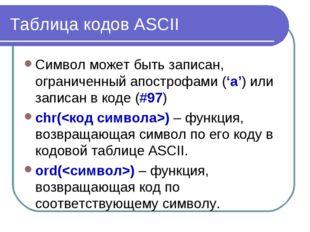 Таблица кодов ASCII Символ может быть записан, ограниченный апострофами ('a')