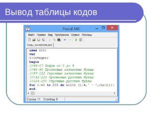 Вывод таблицы кодов