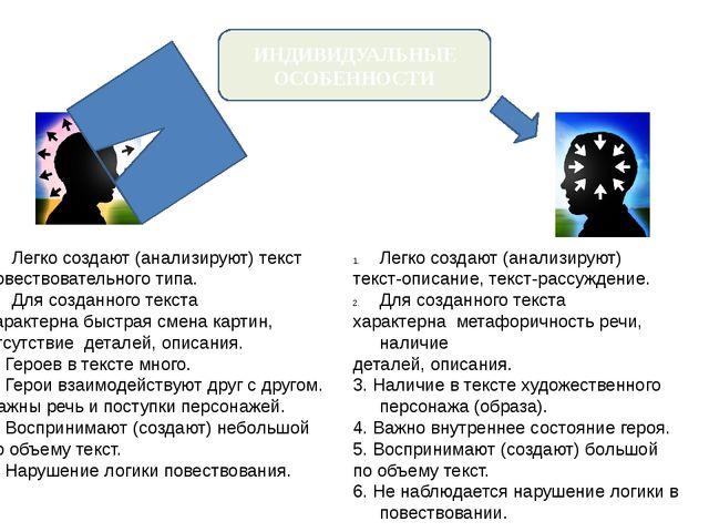ИНДИВИДУАЛЬНЫЕ ОСОБЕННОСТИ Легко создают (анализируют) текст повествовательно...