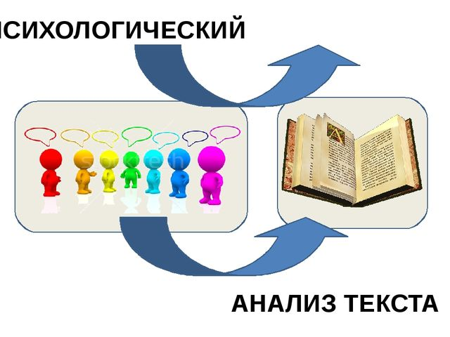 ПСИХОЛОГИЧЕСКИЙ АНАЛИЗ ТЕКСТА