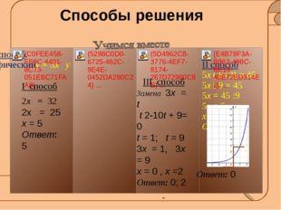 Древнегреческий поэт Нивей утверждал, что математику нельзя изучать, наблюда