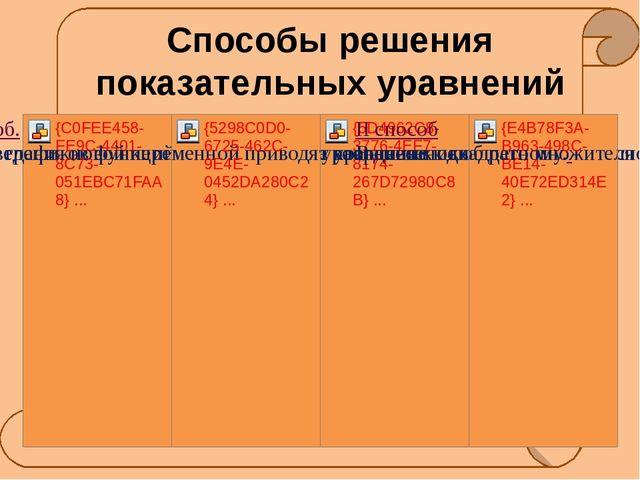 1) 6ˑ5х +3ˑ5х =45 2) 3х = х +1 3)32х -10ˑ3х +9=0 4) 2х = 32 Определите каким...