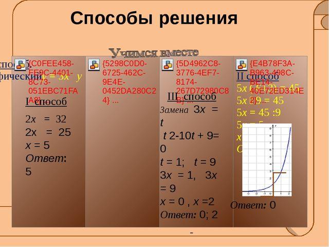 Древнегреческий поэт Нивей утверждал, что математику нельзя изучать, наблюда...