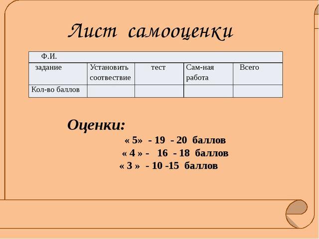 Итог урока -Какое уравнение называется показательным? - Назовите способы реш...