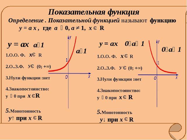 y = x4 y = x y = x3 y= 2x Установите соответствие 1) 2) 5) 6) 4) 3) ж) е)...
