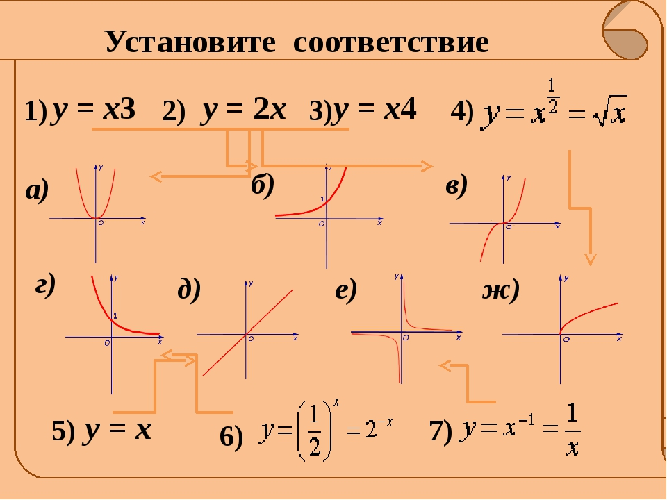 ax·ay=ax+y ax:ay=ax–y (ax)y=axy ax·bx= (ab...