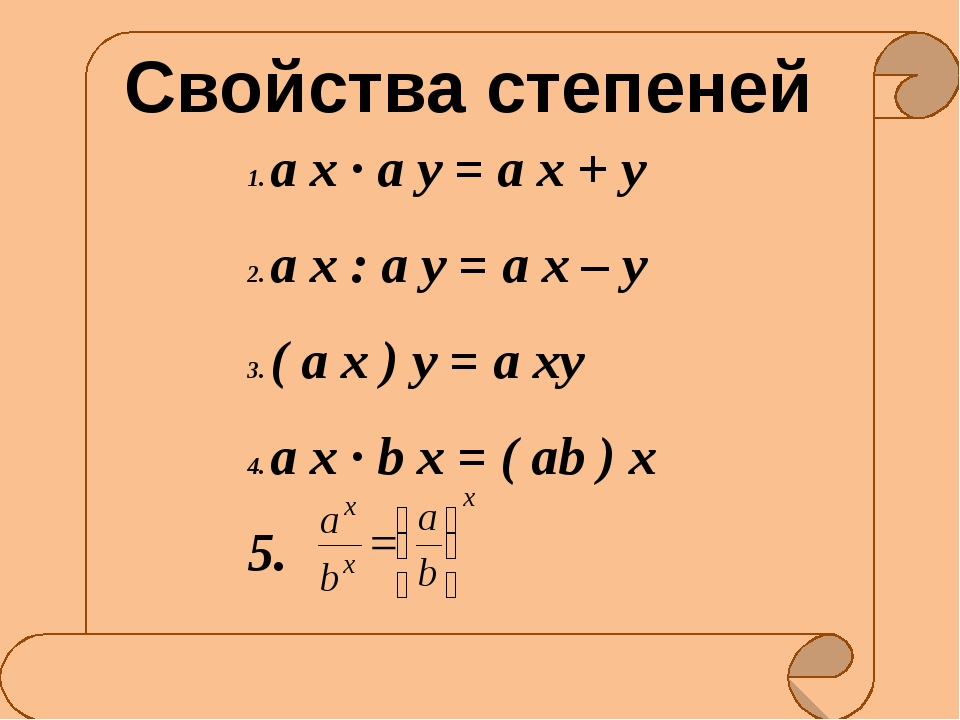 Тест по теме: «Показательная функция» Ключ к ответу Взаимопроверка 1. вариан...