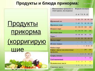 Продукты и блюда прикорма: Продукты прикорма (корригирующие добавки): соки, ф