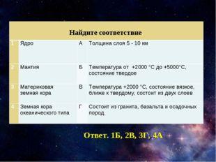 Ответ. 1Б, 2В, 3Г, 4А Найдите соответствие  1ЯдроАТолщина слоя 5 - 10 км