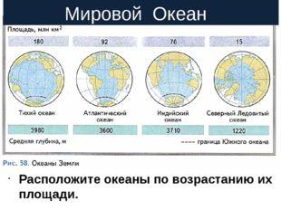 Расположите океаны по возрастанию их площади. Расположите океаны от самого м