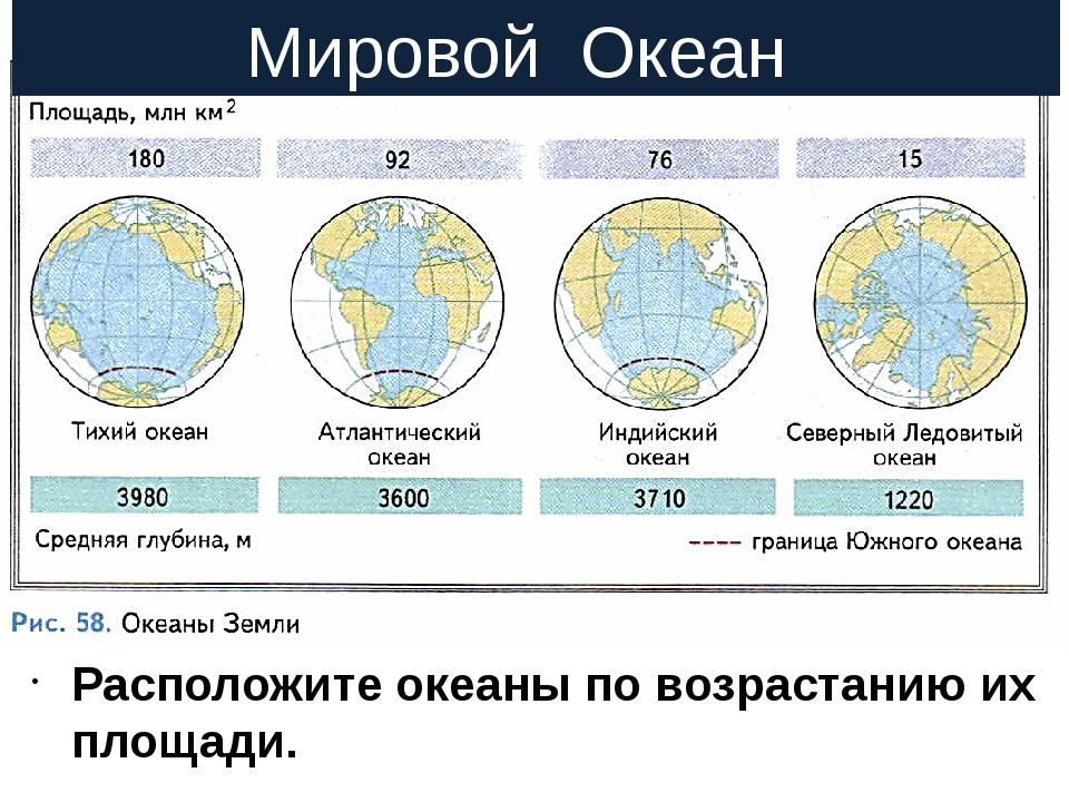 Расположите океаны по возрастанию их площади. Расположите океаны от самого м...