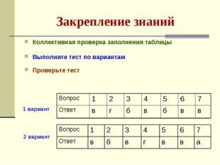 Закрепление знаний Коллективная проверка заполнения таблицы Выполните тест по