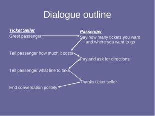 Dialogue outline Ticket Seller Greet passenger Tell passenger how much it cos