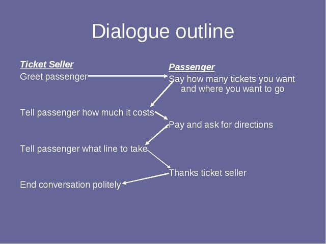 Dialogue outline Ticket Seller Greet passenger Tell passenger how much it cos...