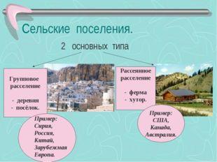 Сельские поселения. Групповое расселение - деревня - посёлок. Рассеянное расс