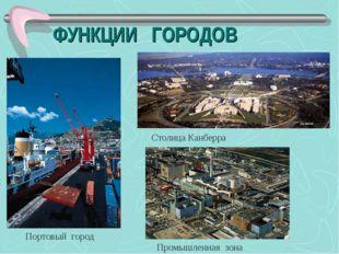 ФУНКЦИИ ГОРОДОВ Промышленная зона Портовый город Столица Канберра