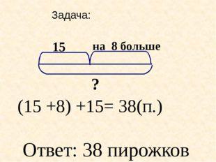 Задача: ? 15 на 8 больше (15 +8) +15= 38(п.) Ответ: 38 пирожков