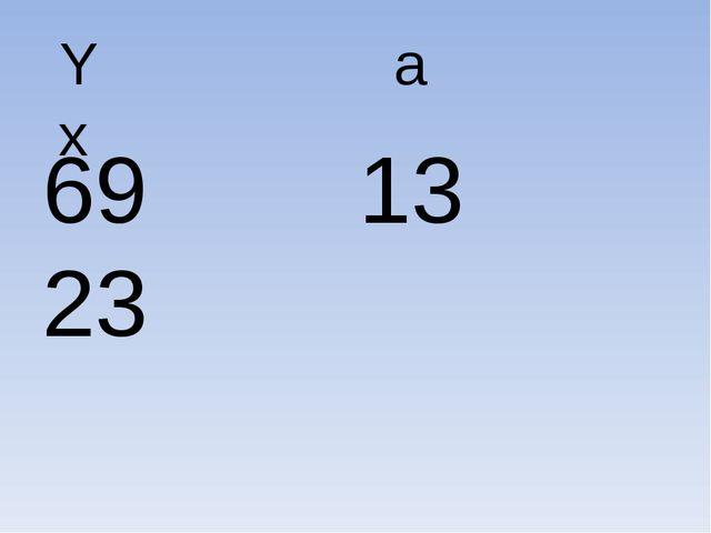 Y a x 69 13 23