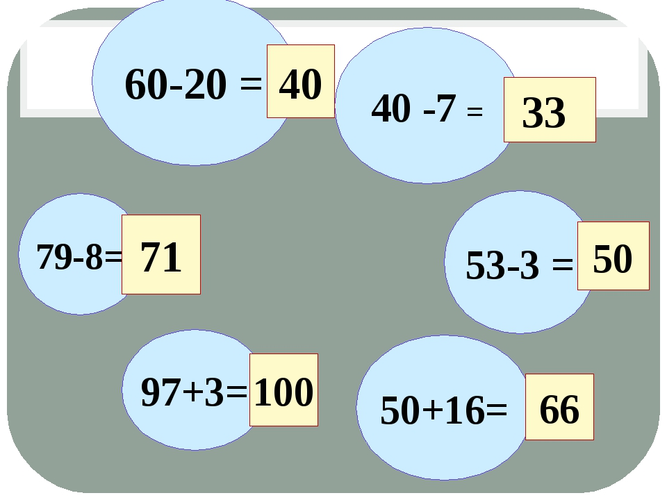 60-20 = 40 -7 = 50+16= 53-3 = 97+3= 79-8= 40 71 33 50 66 100