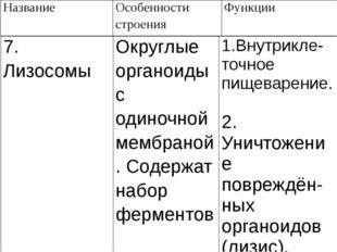 Название Особенности строения Функции 7. Лизосомы Округлые органоиды с одиноч