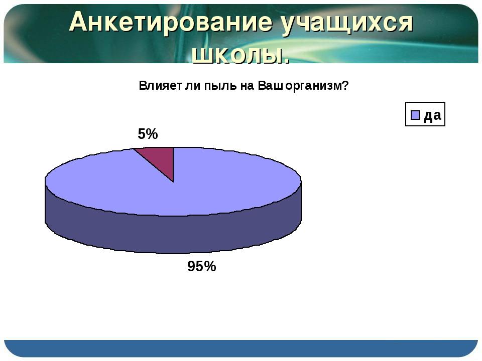 Анкетирование учащихся школы.