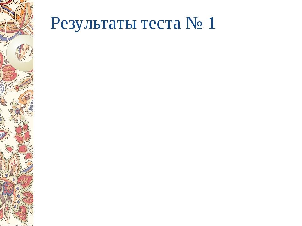 Результаты теста № 1