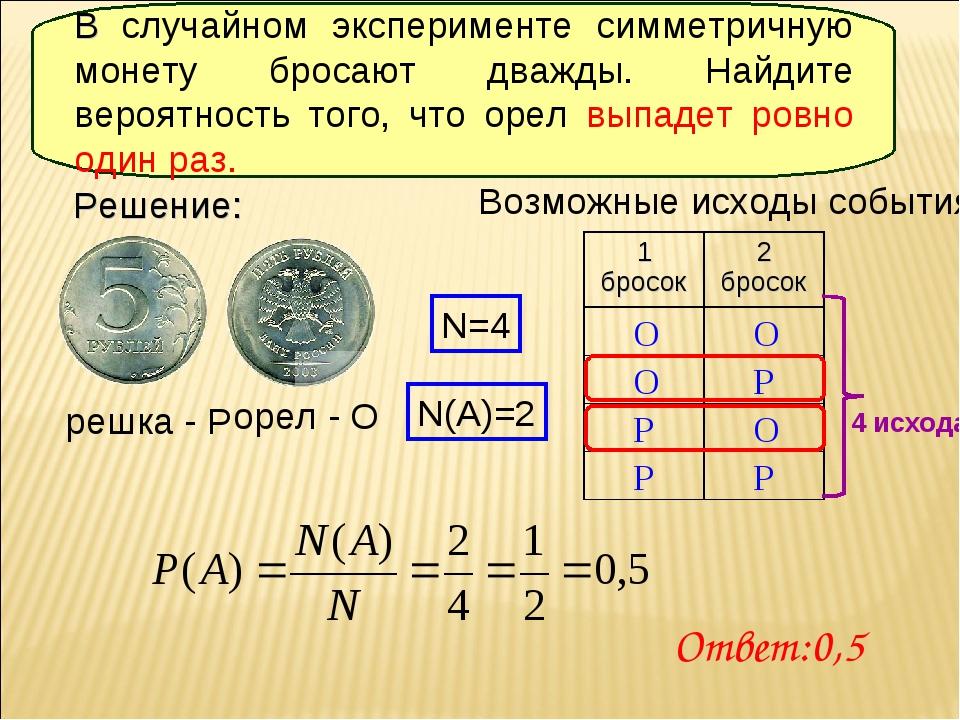 Решение: орел - О решка - Р Возможные исходы события: О Р О О О Р Р Р N=4 N(A...