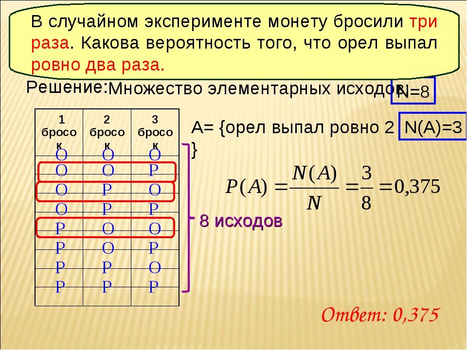 Решение: О О О О О О Р Р Р Р Р Р Р Р Р Р Р Р О О О О О О Множество элементарн...