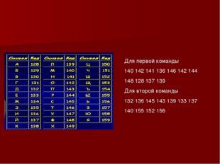 Для первой команды 140 142 141 136 146 142 144 148 128 137 139 Для второй ком