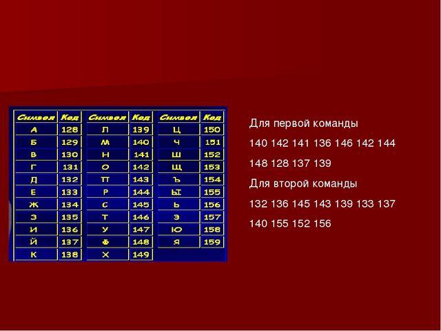 Для первой команды 140 142 141 136 146 142 144 148 128 137 139 Для второй ком...