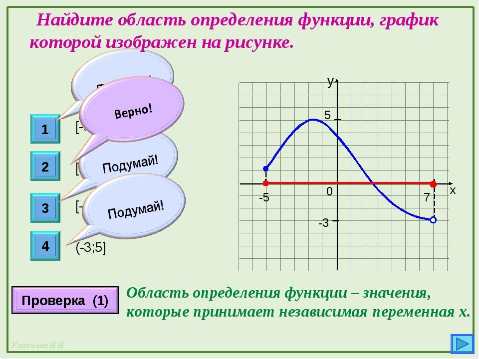 Область определение функции рисунок