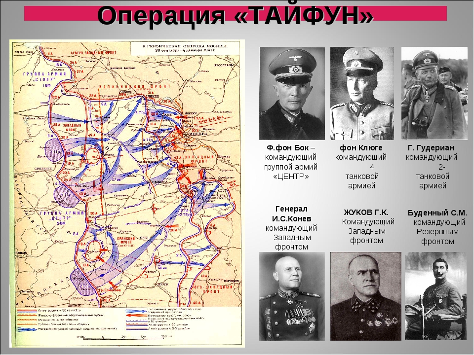 Операция «ТАЙФУН» Генерал И.С.Конев командующий Западным фронтом ЖУКОВ Г.К. К...