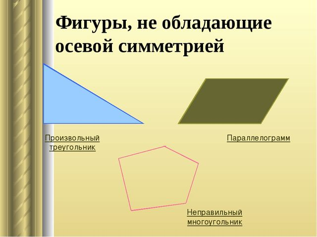 Фигуры, не обладающие осевой симметрией Произвольный треугольник Параллелогра...