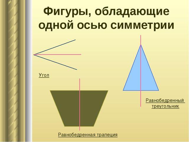 Фигуры, обладающие одной осью симметрии Равнобедренная трапеция Равнобедренны...