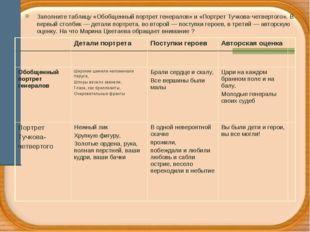 Заполните таблицу «Обобщенный портрет генералов» и «Портрет Тучкова-четвертог