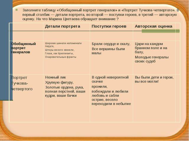 Заполните таблицу «Обобщенный портрет генералов» и «Портрет Тучкова-четвертог...