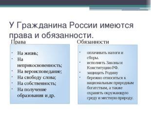 У Гражданина России имеются права и обязанности. Права Обязанности На жизнь;