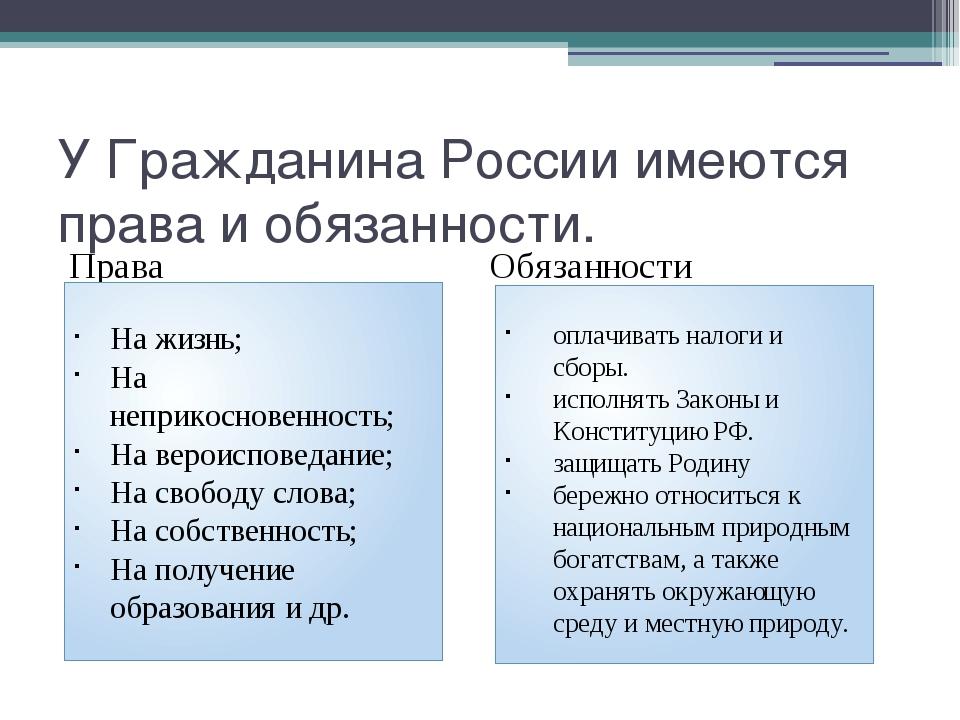 У Гражданина России имеются права и обязанности. Права Обязанности На жизнь;...