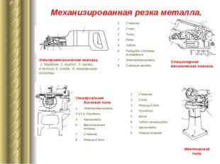 Механизированная резка металла. Станина, Стол, Тиски, Рама, Хобот, Патрубки с