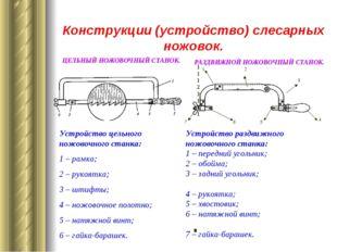 Конструкции (устройство) слесарных ножовок. Устройство цельного ножовочного