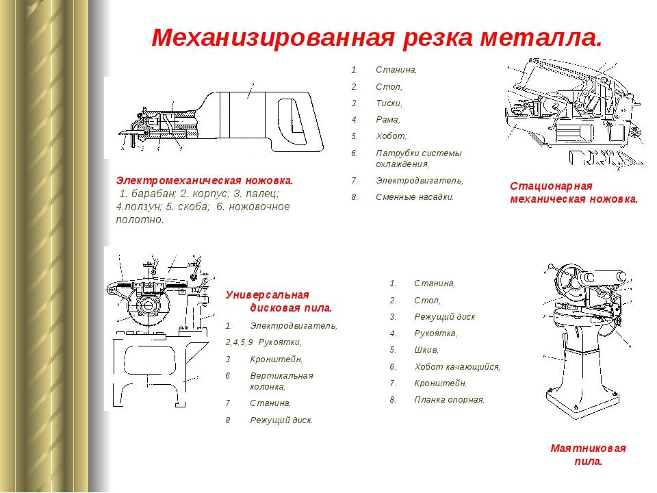 Механизированная резка металла. Станина, Стол, Тиски, Рама, Хобот, Патрубки с...