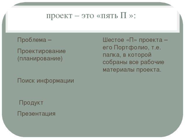 проект – это «пять П »: Проблема – Проектирование (планирование) Поиск информ...
