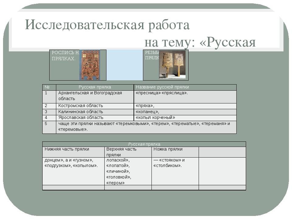 Исследовательская работа на тему: «Русская прялка» № Русская прялка Название...