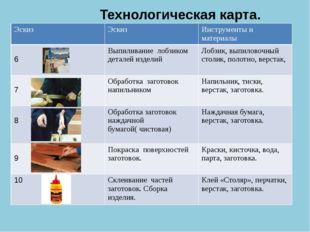 Технологическая карта. Эскиз Эскиз Инструменты и материалы 6 Выпиливание лоб