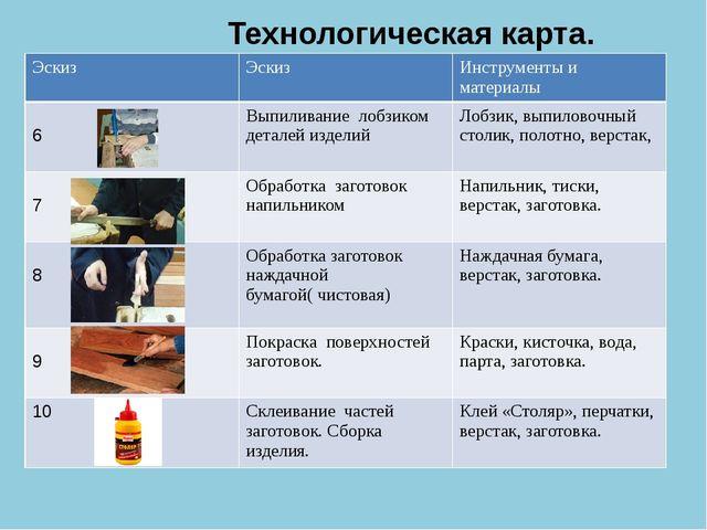Технологическая карта. Эскиз Эскиз Инструменты и материалы 6 Выпиливание лоб...