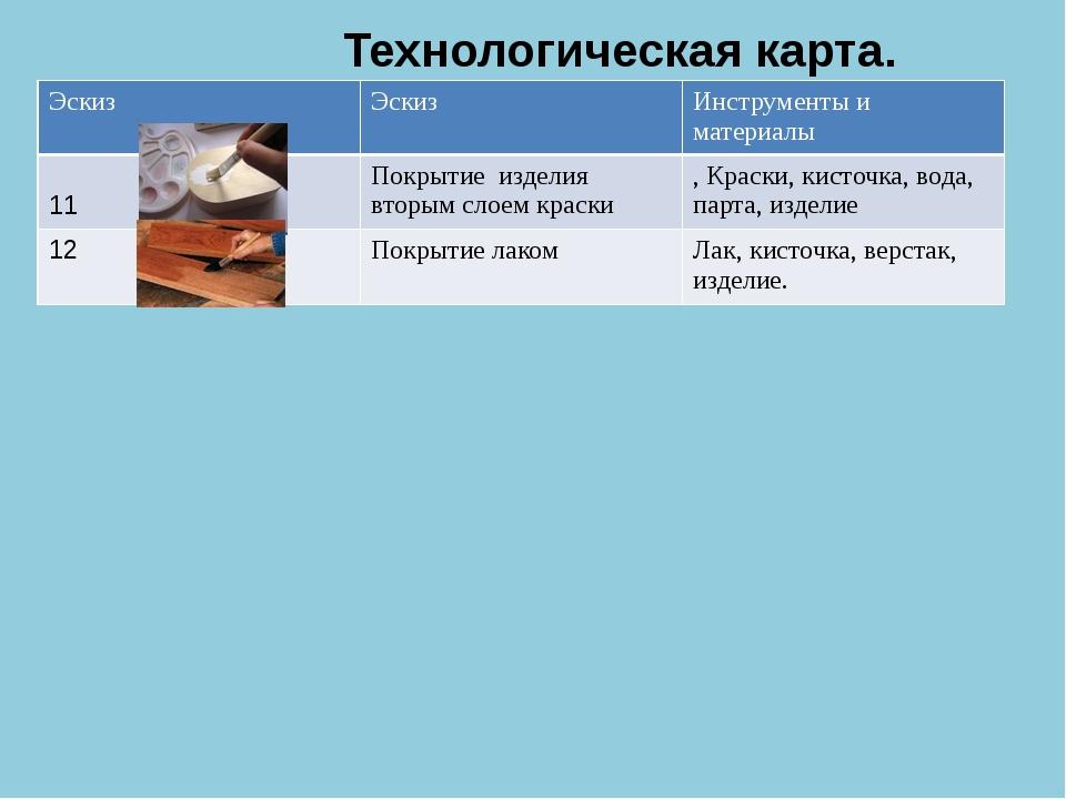 Технологическая карта. Эскиз Эскиз Инструменты и материалы 11 Покрытие издел...