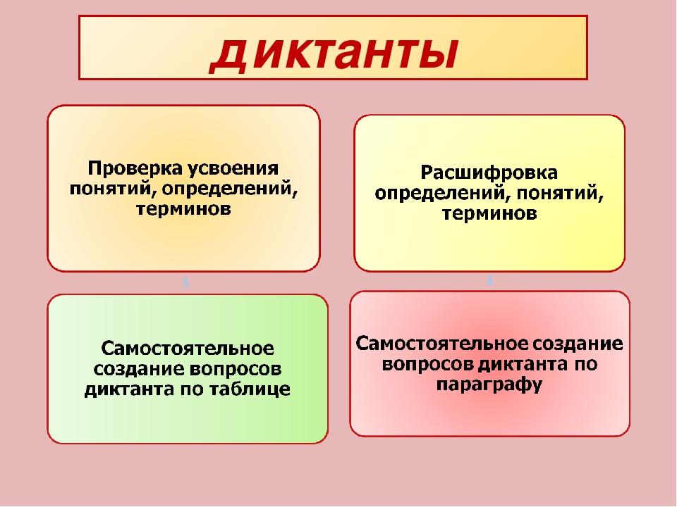 диктанты