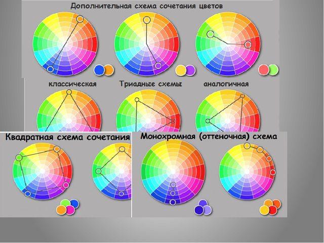 Схемы сочетания цветов –круг Иттена. Дополнительная схема сочетания цветов и...