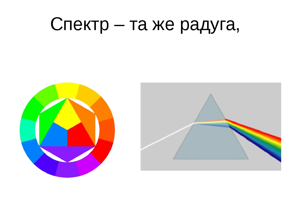 Спектр – та же радуга, Если дальше на пути света поставить собирательную линз...
