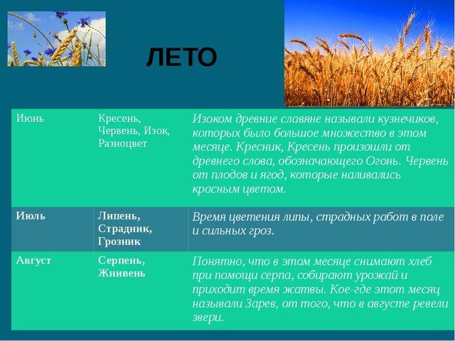 ЛЕТО Июнь Кресень, Червень,Изок, Разноцвет Изокомдревние славяне называли куз...